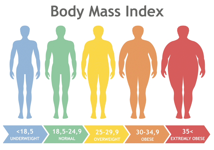 Body-Mass-Index-Male-Lifecovered