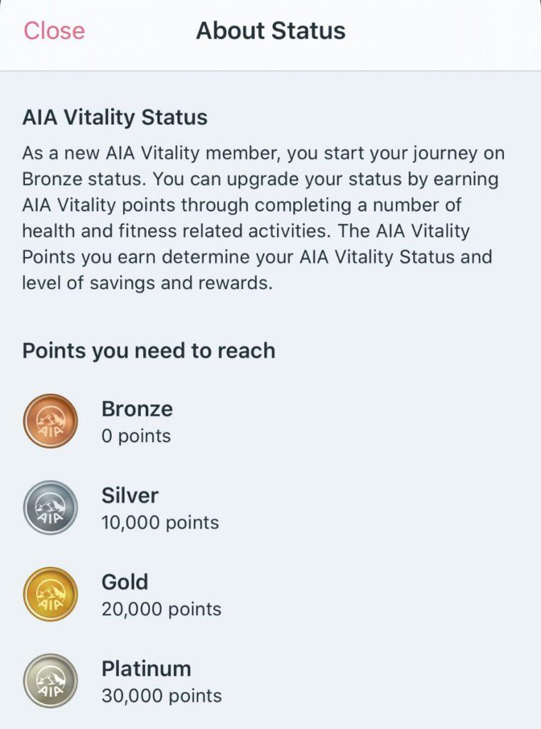 Status Based Rewards Overview